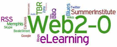 Summer Institute Word Cloud